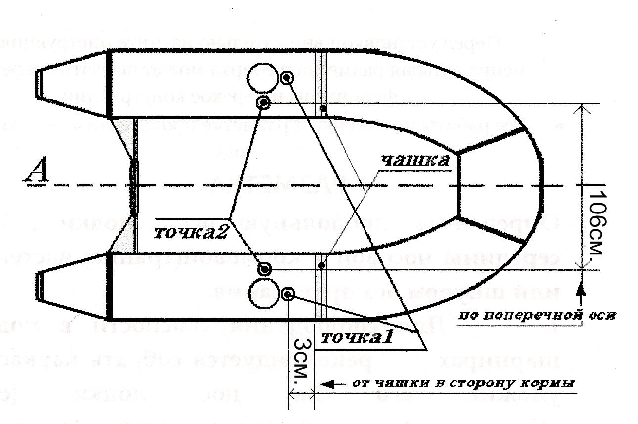 Стояночный тент на лодку пвх чертежи размеры